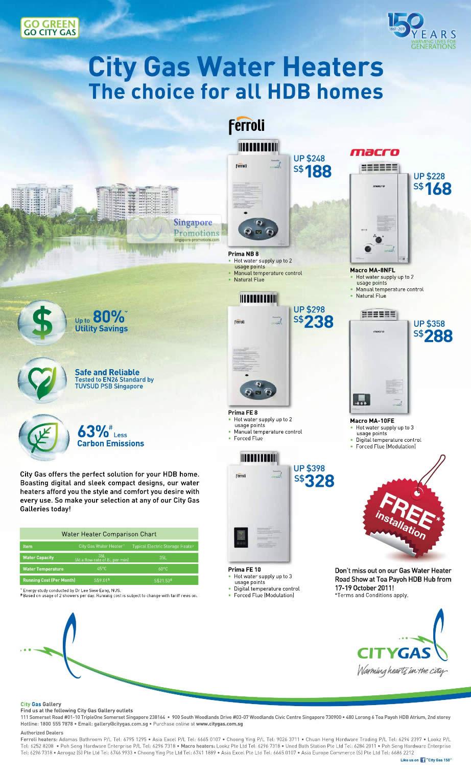 City Gas Ferroli Amp Macro Series Water Heaters Price List