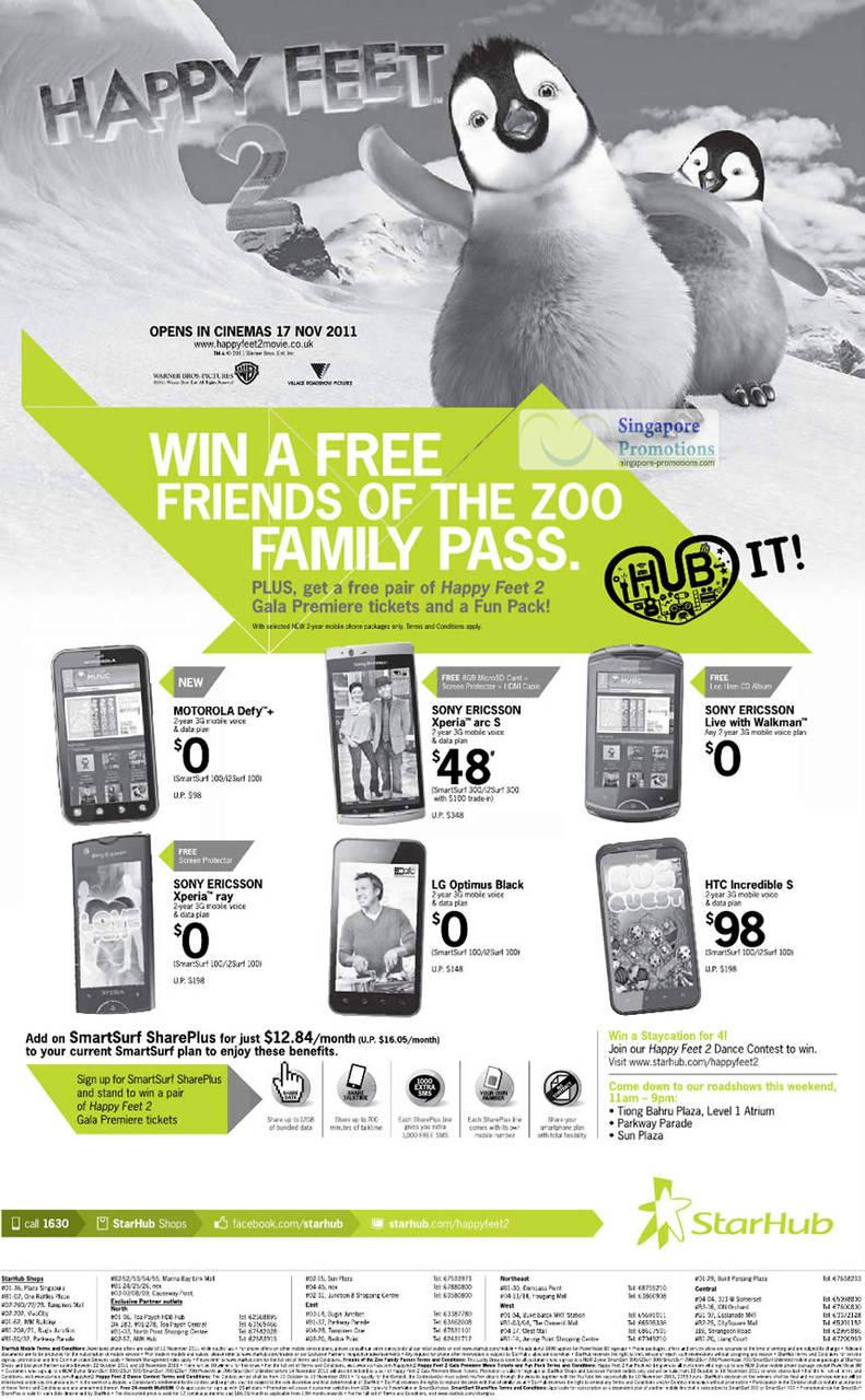 Motorola Defy, Sony Ericsson Xperia Ray, Sony Ericsson Xperia Arc S, LG Optimus Black, Sony Ericsson Live with Walkman, HTC Incredible S