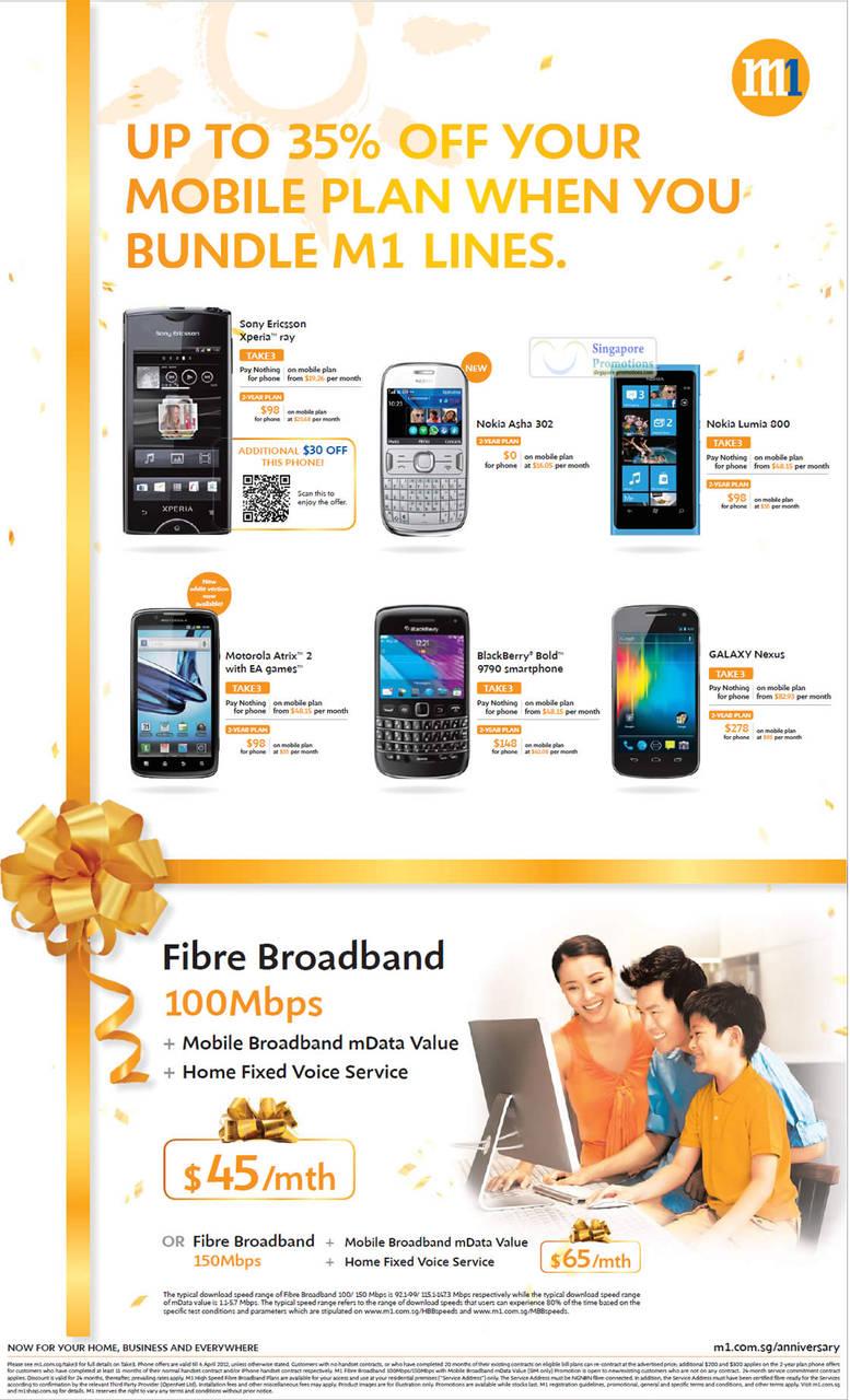 Sony Ericsson Xperia Ray, Nokia Asha 302, Lumia 800, Motorola Atrix 2, Blackberry Bold 9790, Galaxy Nexus, Fibre