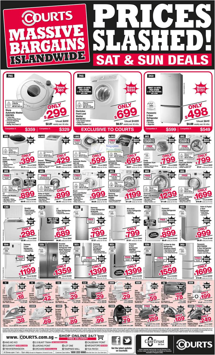 Sharp Washer ESN70ES, Electrolux Washer EWF85761, Sharp Washer ESN80, Zanussi Washer ZWT8545, Toshiba Washer AW1190, LG Washer WFT9561DD, Candy Dryer GOC581, Candy Washer GO108DF-UK, Bosch Washer WAS28448MA, Samsung Washer WF9904, Samsung Washer WD0804, Bosch Washer WAE20360SG, Fisher & Paykel Washer WH60F60W3, LG Washer F1422TD, Samsung Fridge RT45LEPN, Samsung Fridge RF62TBPN, Panasonic Fridge NRBY602, Panasonic NRC376MXS6 Fridge, Candy Vacuum Cleaner CMI2005003 Mistral, Europace Garment Steamer EGS216B