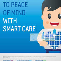 Read more about Samsung Singapore Launches Smart Care On-Site Services 13 Jul 2012