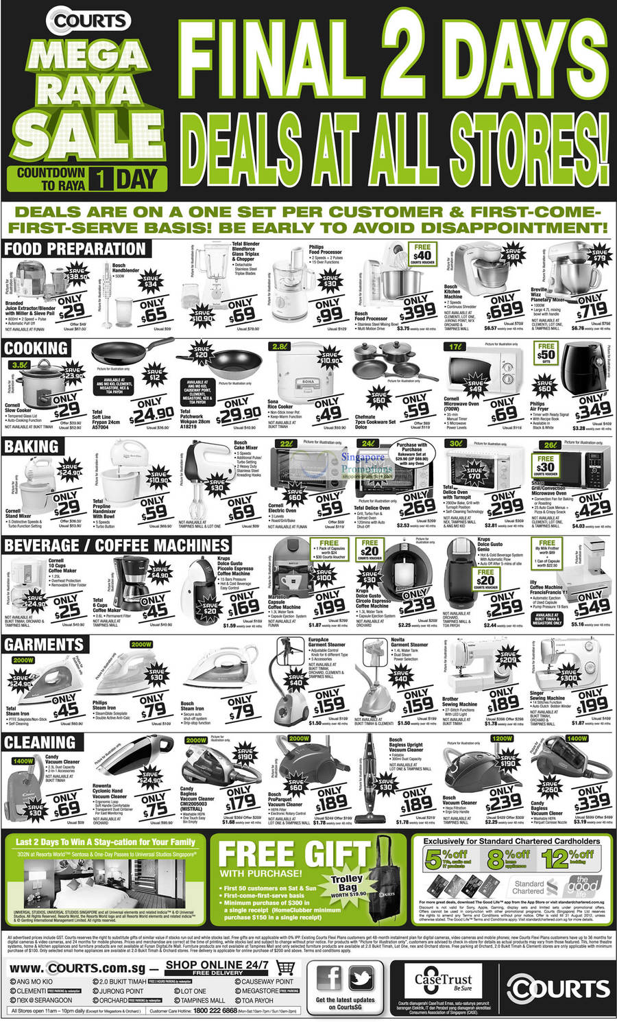 Tefal Soft Line Frypan A57004, Tefal Patchwork Wokpan A18219, Chefmate Cookware Set Dolce, Candy Vaccum Cleaner CMI2005003 MISTRAL