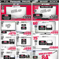 Read more about Courts Big Brand Sale Promotion Offers 20 – 21 Oct 2012
