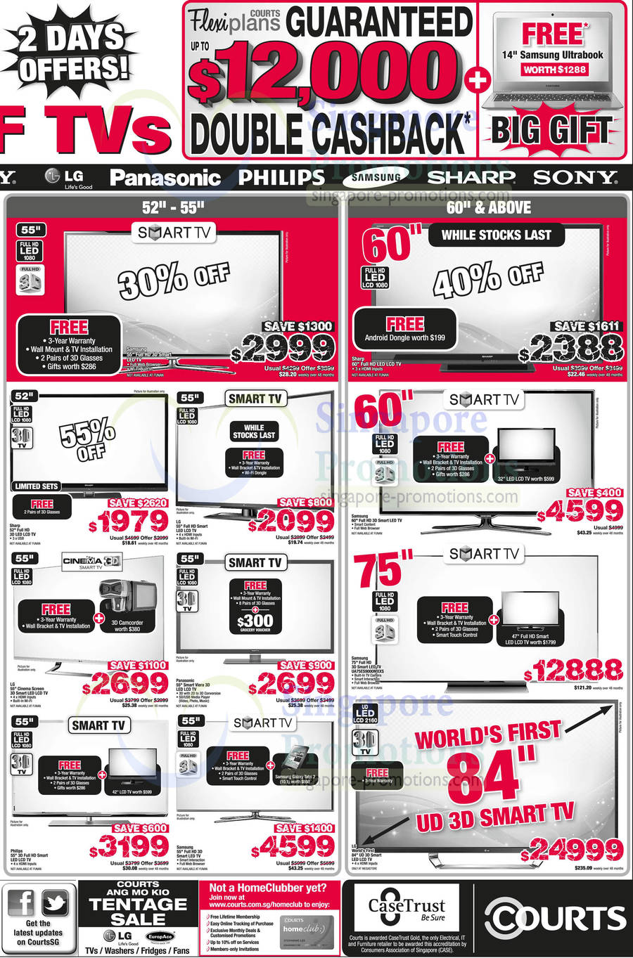 LED TVs, Panasonic, Samsung, LG, Philips, Sharp