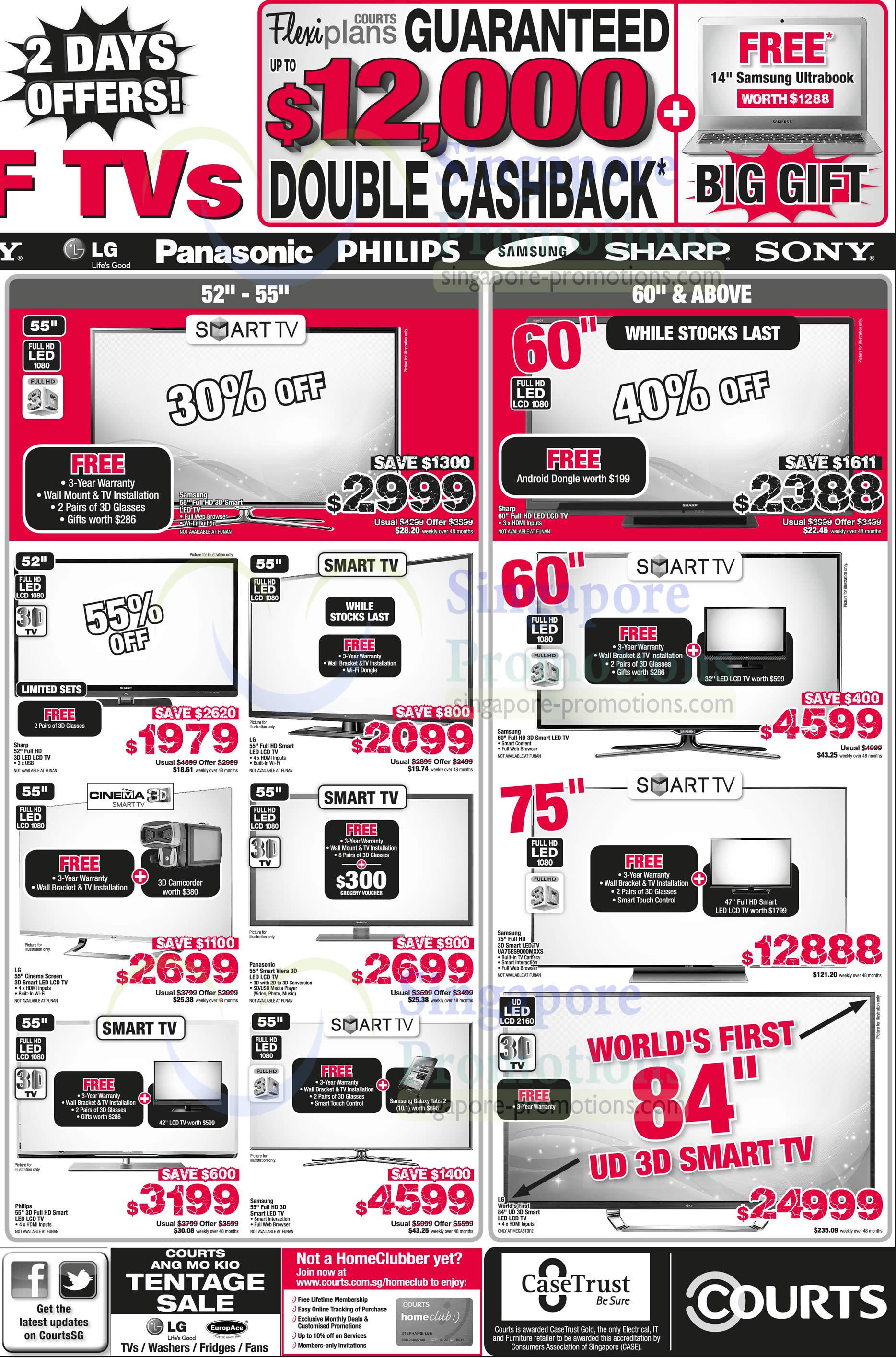 LED TVs, Panasonic, Samsung, LG, Philips, Sharp