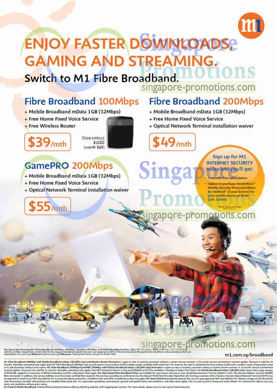 Fibre Broadband 100Mbps, 200Mbps, GamePRO 200Mbps