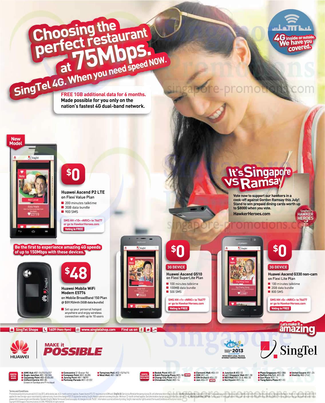 Huawei Ascend P2 LTE, Huawei Ascend G510, Huawei Ascend G330, Huawei Modem E5776
