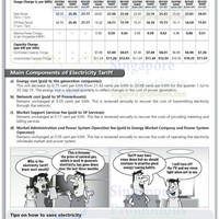 Read more about SP Services Lowers Electricity Tariff For 1 Jul - 30 Sep 2013