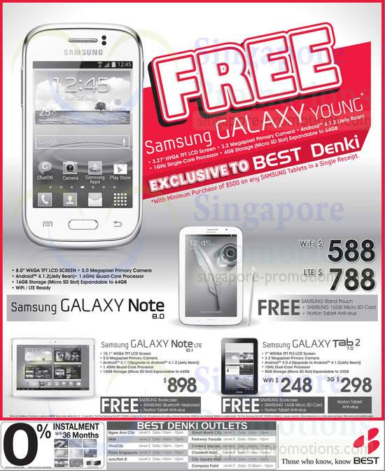 Samsung Galaxy Note 8.0, Samsung Galaxy Note 10.1, Samsung Galaxy Tab 2