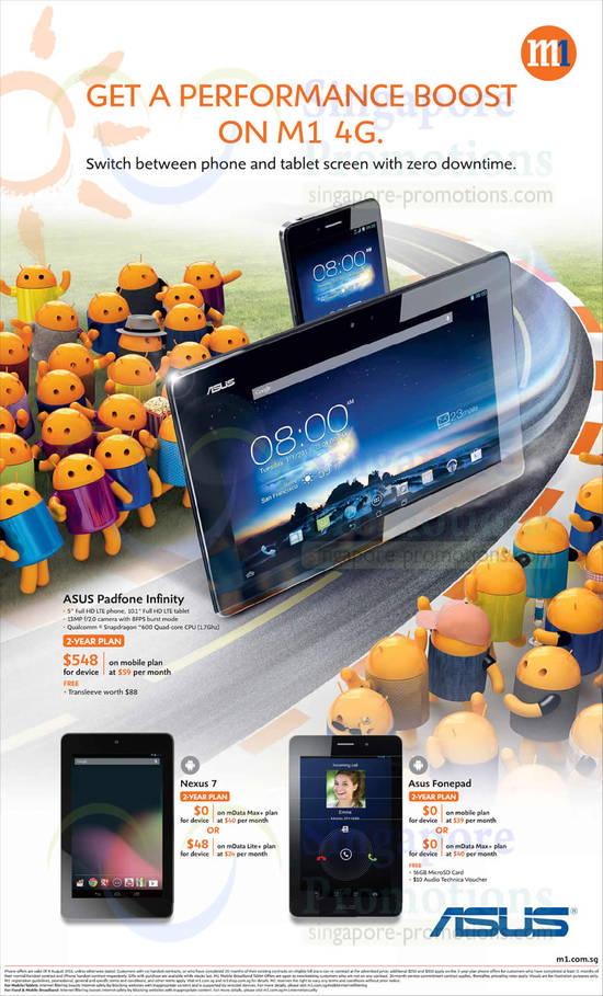 ASUS Padfone Infinity, Nexus 7, ASUS Fonepad