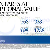 Read more about Singapore Airlines Promotion Air Fares 1 Aug - 15 Sep 2013