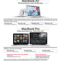 Read more about Harvey Norman Apple MacBook Pro & Apple MacBook Air Notebook Offers 26 Sep 2013