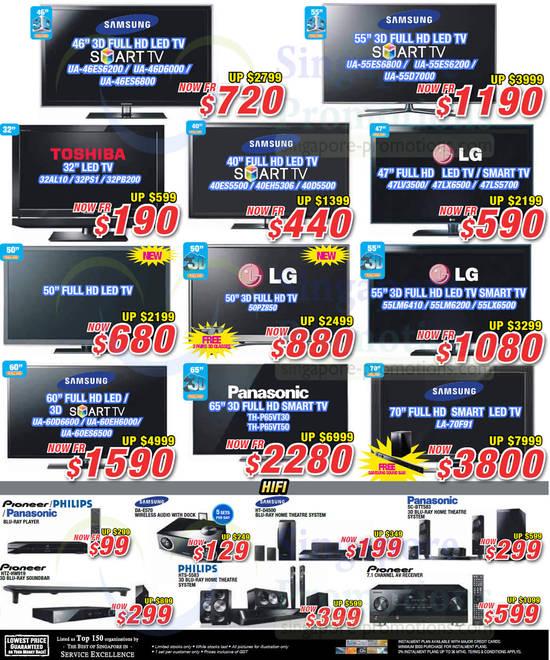 LG 50PZ850 TV, Samsung LA-70F91 TV, Samsung DA-E570 Dock, Samsung HT-D4500 Home Theatre System, Panasonic SC-BTT583 Home Theatre System, Pioneer HTZ-HW919 Soundbar and Philips HTS-5583 Home Theatre System
