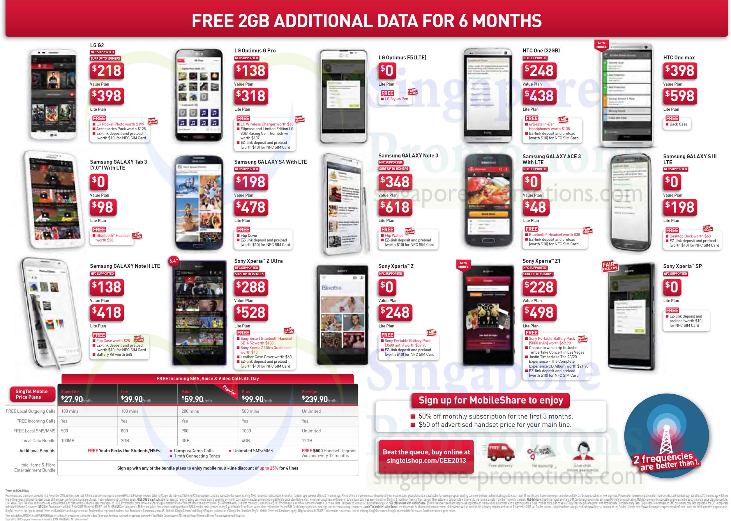 Sony xperia z1 deals on three