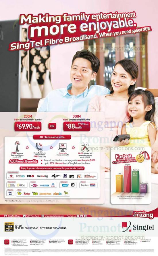 Fibre Broadband 200Mbps 69.90, 500Mbps 88.00, Dual Band Modem