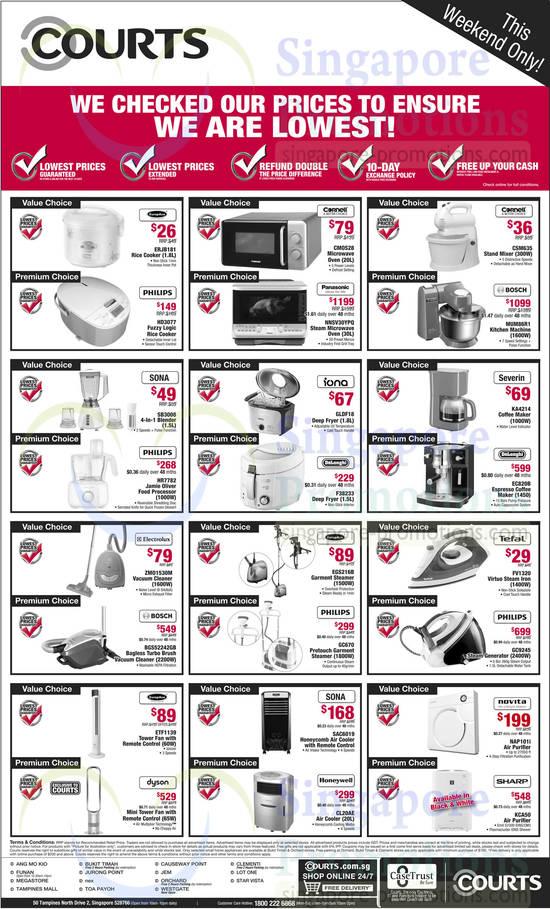 Wonderful Cornell CMOS28 Oven, Panasonic NNSV30YPQ Oven, Bosch MUM86R1 Kitchen  550 x 909 · 124 kB · jpeg