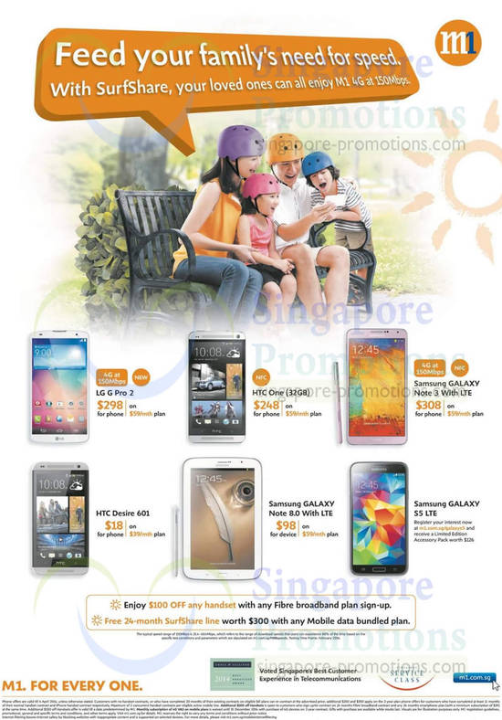 LG G Pro 2, HTC One, HTC Desire 601, Samsung Galaxy S5, Samsung Galaxy Note 3, Samsung Galaxy Note 8.0