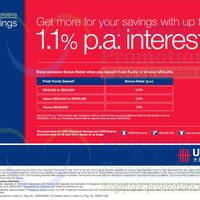 Read more about UOB Deposits 1.1% p.a. Interest Promo 1 Mar - 30 Apr 2014