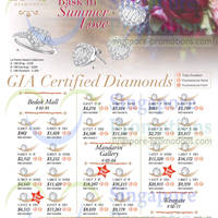 Read more about Lovis Diamonds GIA Certified Diamond Offers 28 Apr 2014