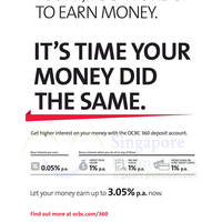 Read more about OCBC Up To 3.05% p.a. Interest Rate With 360 Deposit Accounts 2 Apr 2014