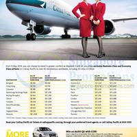 Read more about Cathay Pacific From $288 Promo Air Fares For Maybank Cardmembers 8 May - 2 Jun 2014