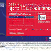 Read more about UOB Fixed Deposits Up To 1.2% p.a. Interest 14 May - 30 Jun 2014