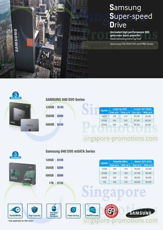 840 Evo Series, Evo mSATA Series 120GB, 250GB, 500GB, 1TB