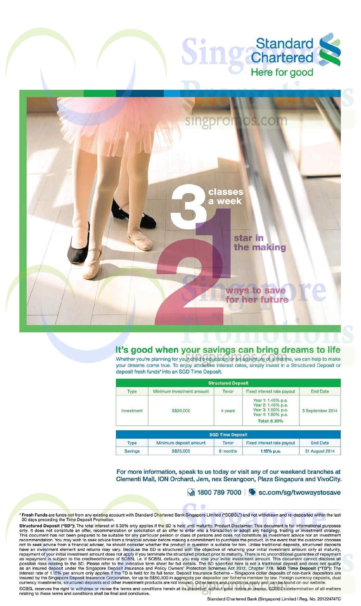 22 Aug Structured Deposit, SGD Time Deposit