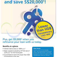 Read more about POSB HDB Loans $1800 Gift For Refinancing 9 Jul 2014