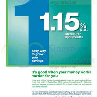 Read more about Standard Chartered 1.15% p.a Interest Promo 21 Aug - 15 Sep 2014
