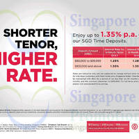 Read more about Bank of China Up To 1.35% p.a. SGD Time Deposits 13 Aug 2014