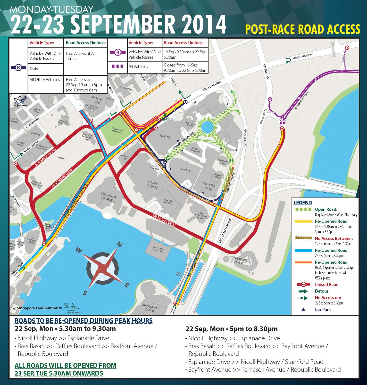 Post-Race Road Access Road Closures 22 - 23 Sep 2014