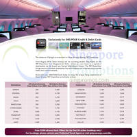 Qatar Airways Promotion Air Fares 20 Aug - 12 Sep 2014