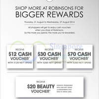 Read more about Robinsons Spend $120 & Get Free $12 Voucher 21 - 27 Aug 2014