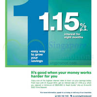 Read more about Standard Chartered 1.15% p.a Interest Promo 21 - 31 Aug 2014