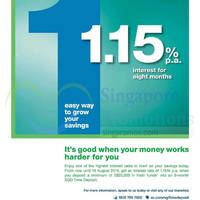 Read more about Standard Chartered 1.15% p.a Interest Promo 7 - 15 Aug 2014