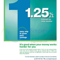 Read more about Standard Chartered 1.25% p.a Interest Promo 17 Sep - 31 Oct 2014