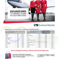 Read more about Cathay Pacific Promo Air Fares For OCBC Cardmembers 29 Sep - 14 Oct 2014