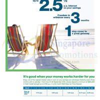 Standard Chartered Up To 2.5% OFF 19 - 30 Sep 2014