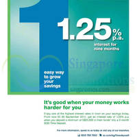 Standard Chartered 1.25% p.a Interest Promo 17 - 30 Sep 2014
