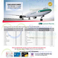 Read more about Cathay Pacific Promo Air Fares For OCBC Cardmembers 16 Oct - 4 Nov 2014
