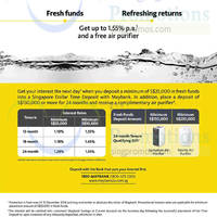 Read more about Maybank Time Deposits Up To 1.55% p.a. 13 Oct 2014