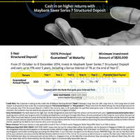 Maybank Up To 11% Saver Series 7 Structured Deposit 27 Oct - 8 Dec 2014