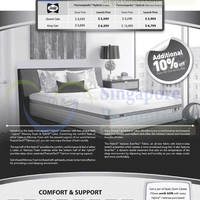 Read more about Sealy Posturepedic Hybrid Mattress Features & Price 24 Oct 2014