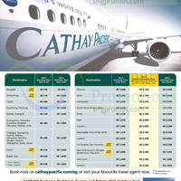 Read more about Cathay Pacific Promo Air Fares For Maybank Cardmembers 19 Nov - 10 Dec 2014