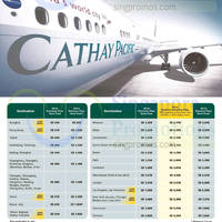 Read more about Cathay Pacific Promo Air Fares For Maybank Cardmembers 6 - 18 Nov 2014