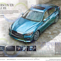 Read more about Infiniti Q50 Features & Price 13 Dec 2014