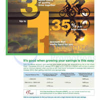 Read more about Standard Chartered Up To 1.35% p.a. e$aver Account 1 Nov 2014 - 31 Jan 2015