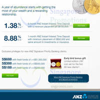 Read more about ANZ 1.38% p.a. 9-mth Time Deposit Promo 21 Jan - 28 Feb 2015