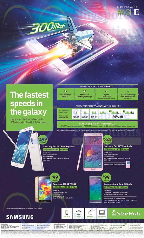 Samsung Galaxy Note Edge, Samsung Galaxy Note 4, Samsung Galaxy S5, Samsung Galaxy Alpha